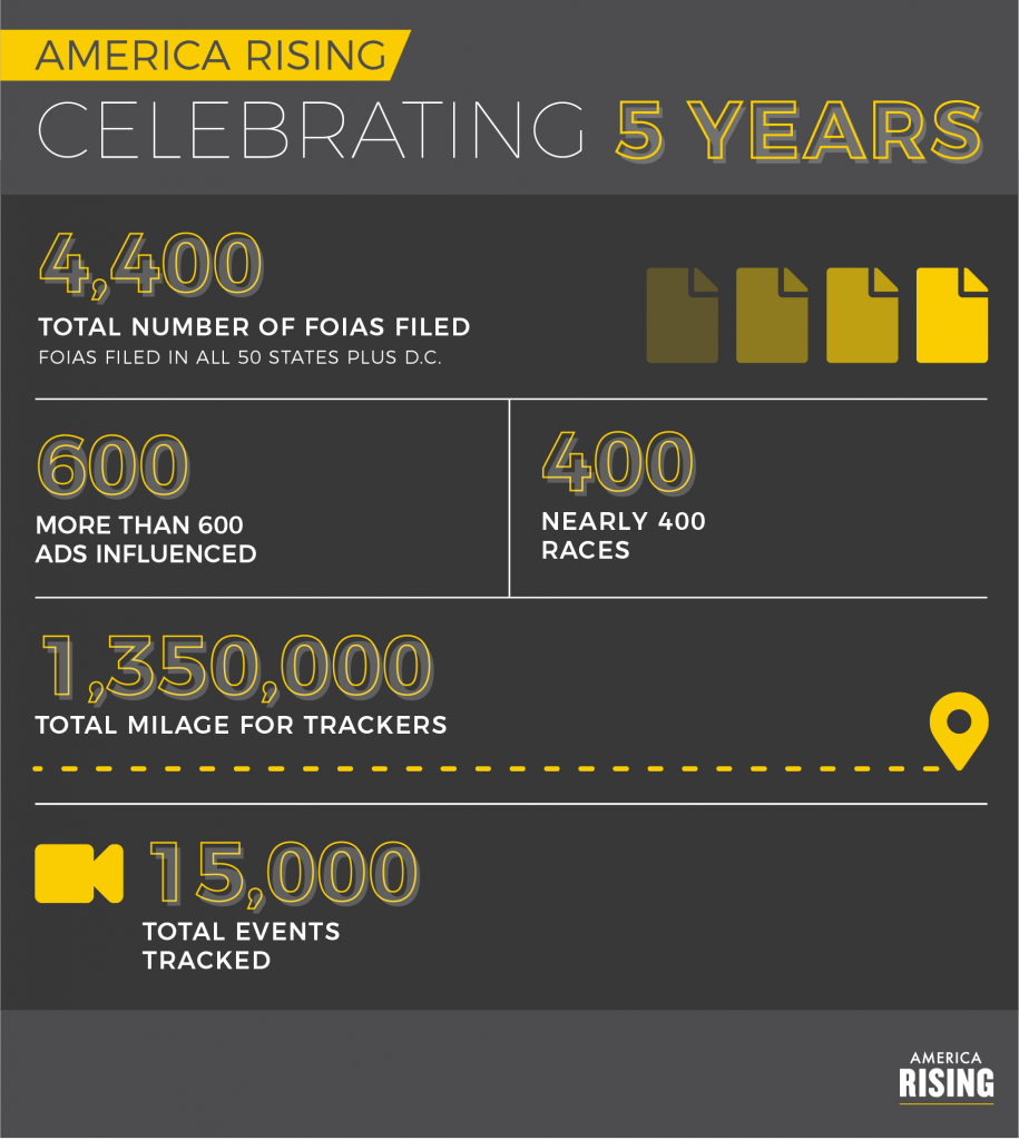 Infographic - Five Years of America Rising